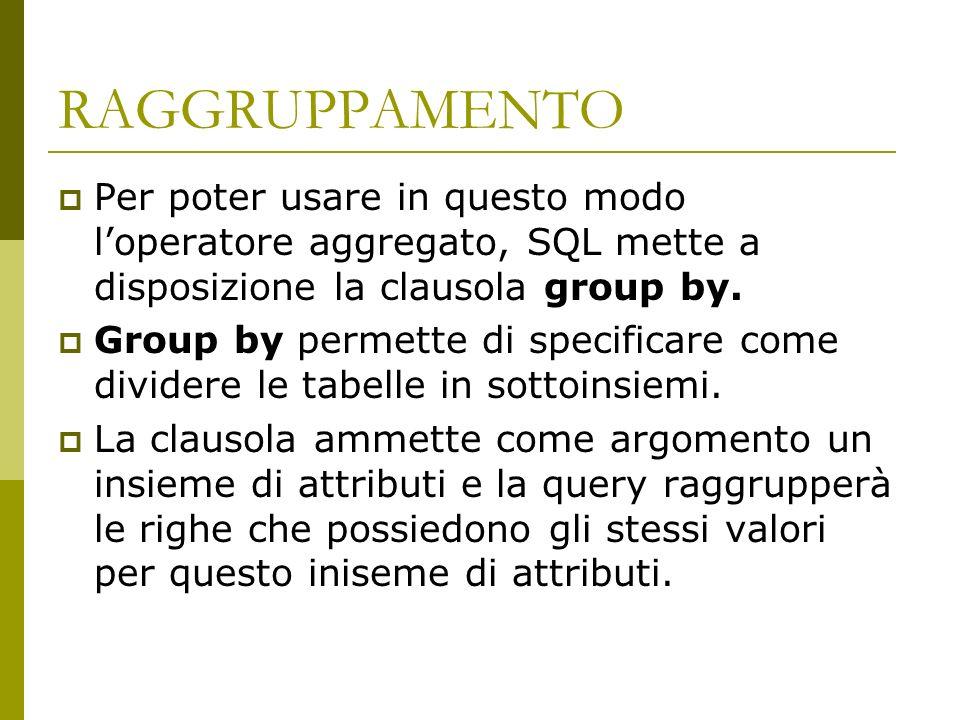 RAGGRUPPAMENTO Per poter usare in questo modo l'operatore aggregato, SQL mette a disposizione la clausola group by.