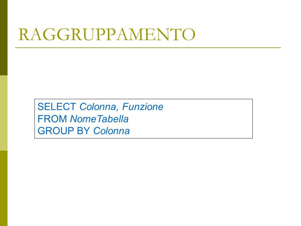 RAGGRUPPAMENTO SELECT Colonna, Funzione FROM NomeTabella
