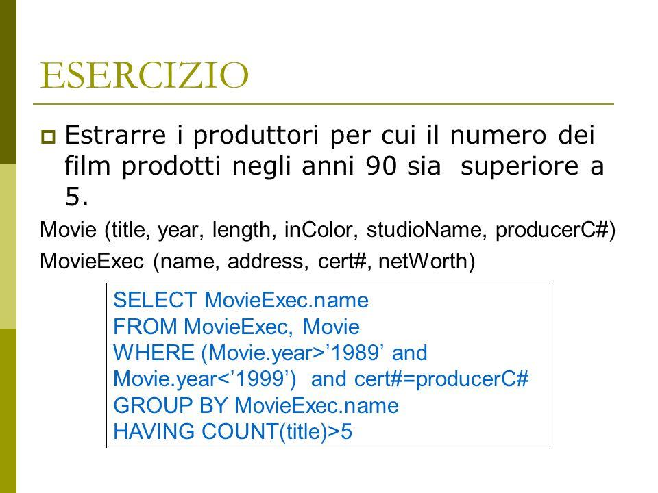 ESERCIZIO Estrarre i produttori per cui il numero dei film prodotti negli anni 90 sia superiore a 5.