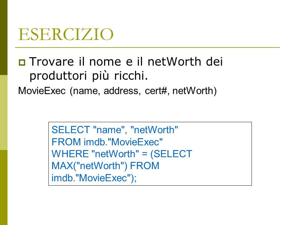ESERCIZIO Trovare il nome e il netWorth dei produttori più ricchi.