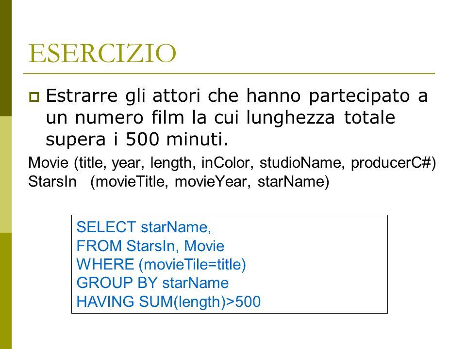 ESERCIZIO Estrarre gli attori che hanno partecipato a un numero film la cui lunghezza totale supera i 500 minuti.