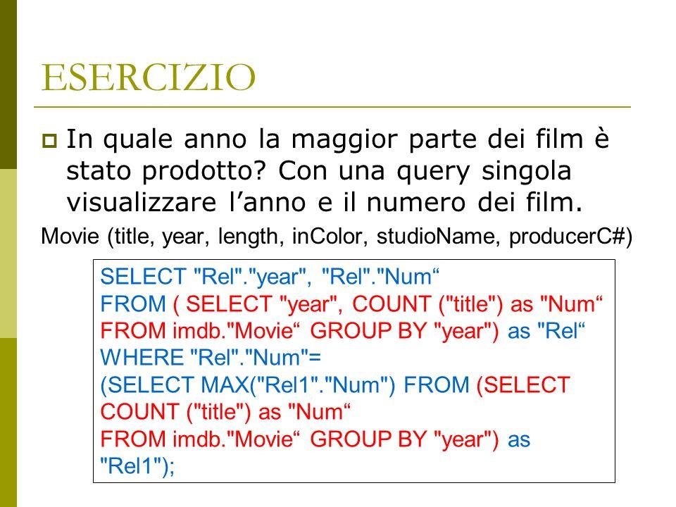 ESERCIZIO In quale anno la maggior parte dei film è stato prodotto Con una query singola visualizzare l'anno e il numero dei film.