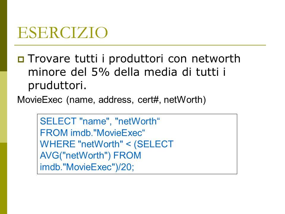 ESERCIZIO Trovare tutti i produttori con networth minore del 5% della media di tutti i pruduttori. MovieExec (name, address, cert#, netWorth)
