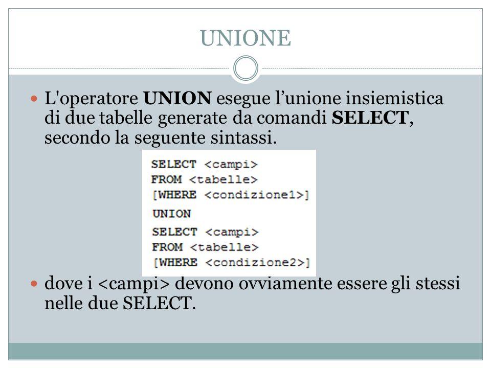 UNIONE L operatore UNION esegue l'unione insiemistica di due tabelle generate da comandi SELECT, secondo la seguente sintassi.