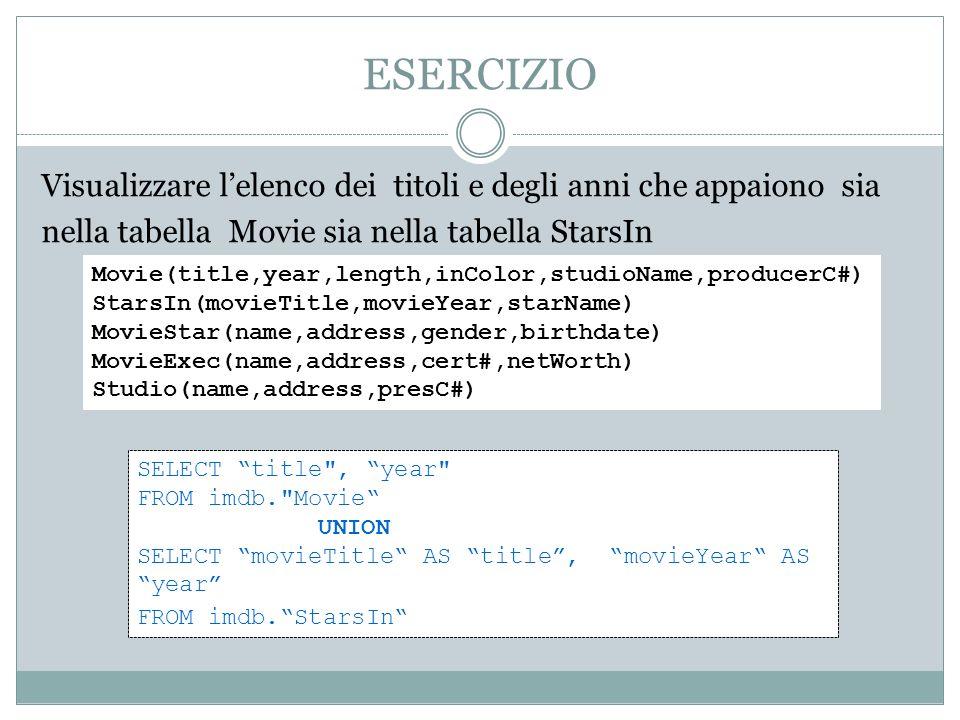ESERCIZIO Visualizzare l'elenco dei titoli e degli anni che appaiono sia nella tabella Movie sia nella tabella StarsIn