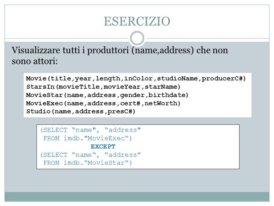 ESERCIZIO Visualizzare tutti i produttori (name,address) che non
