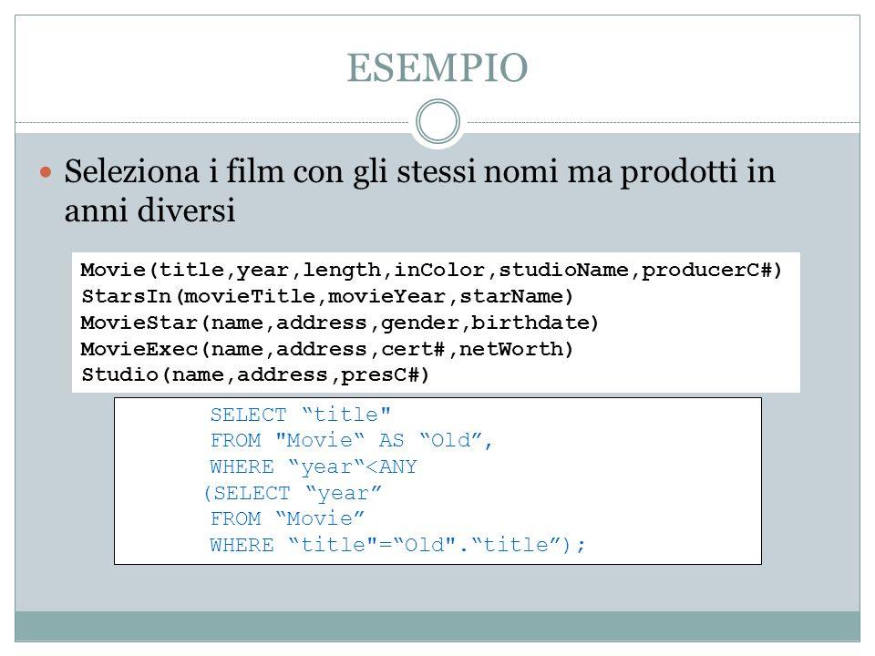 ESEMPIO Seleziona i film con gli stessi nomi ma prodotti in anni diversi. Movie(title,year,length,inColor,studioName,producerC#)