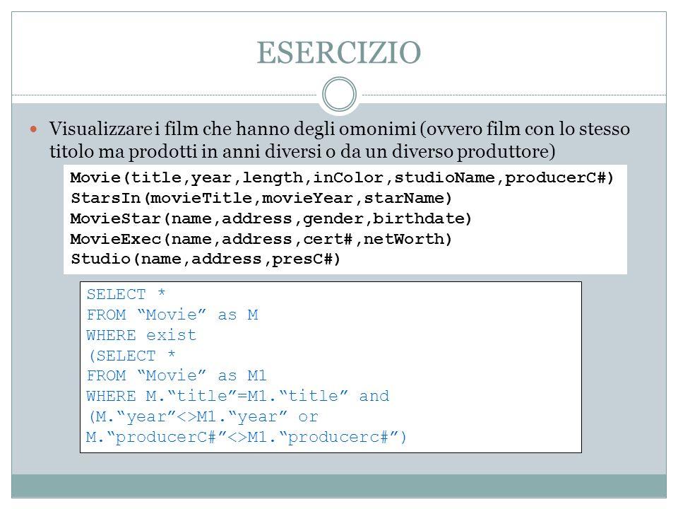ESERCIZIO Visualizzare i film che hanno degli omonimi (ovvero film con lo stesso titolo ma prodotti in anni diversi o da un diverso produttore)