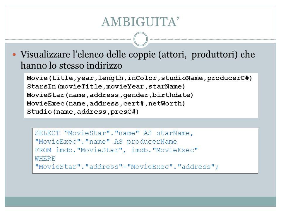AMBIGUITA' Visualizzare l'elenco delle coppie (attori, produttori) che hanno lo stesso indirizzo.