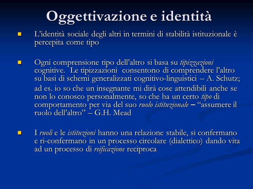 Oggettivazione e identità