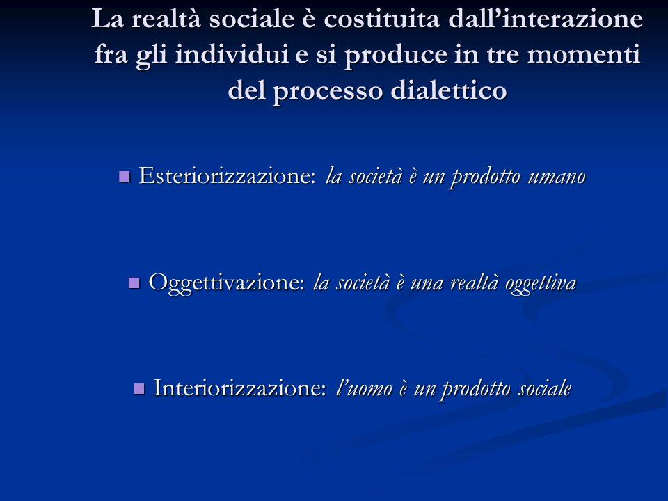 La realtà sociale è costituita dall'interazione fra gli individui e si produce in tre momenti del processo dialettico