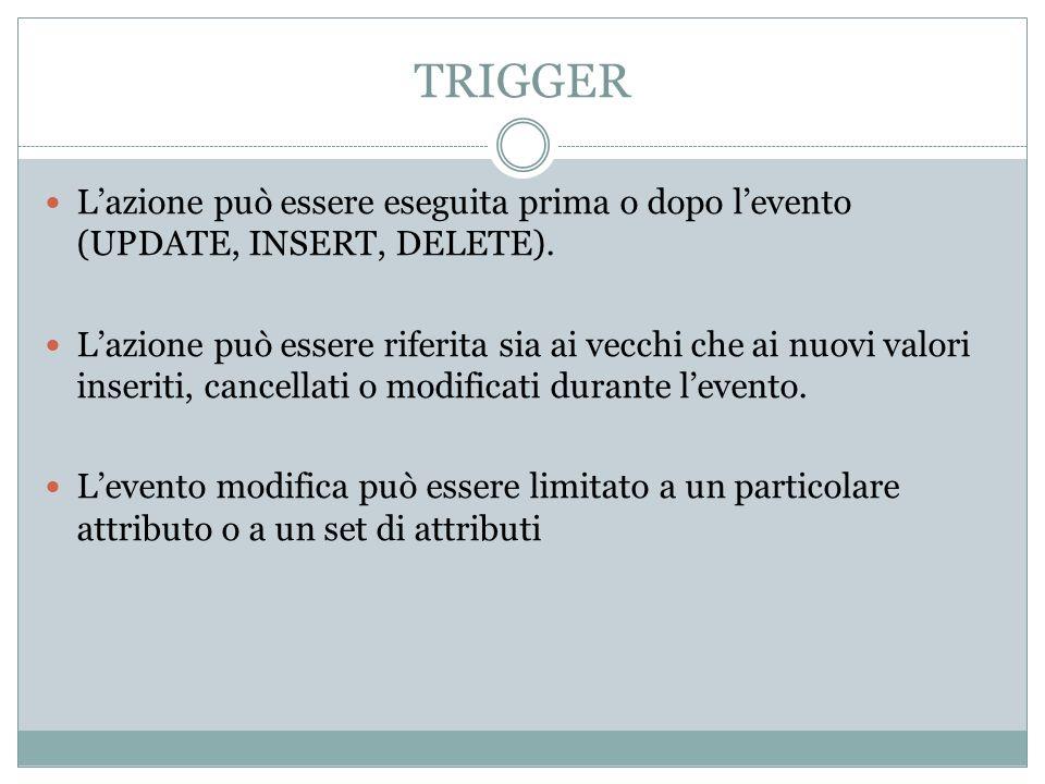 TRIGGER L'azione può essere eseguita prima o dopo l'evento (UPDATE, INSERT, DELETE).