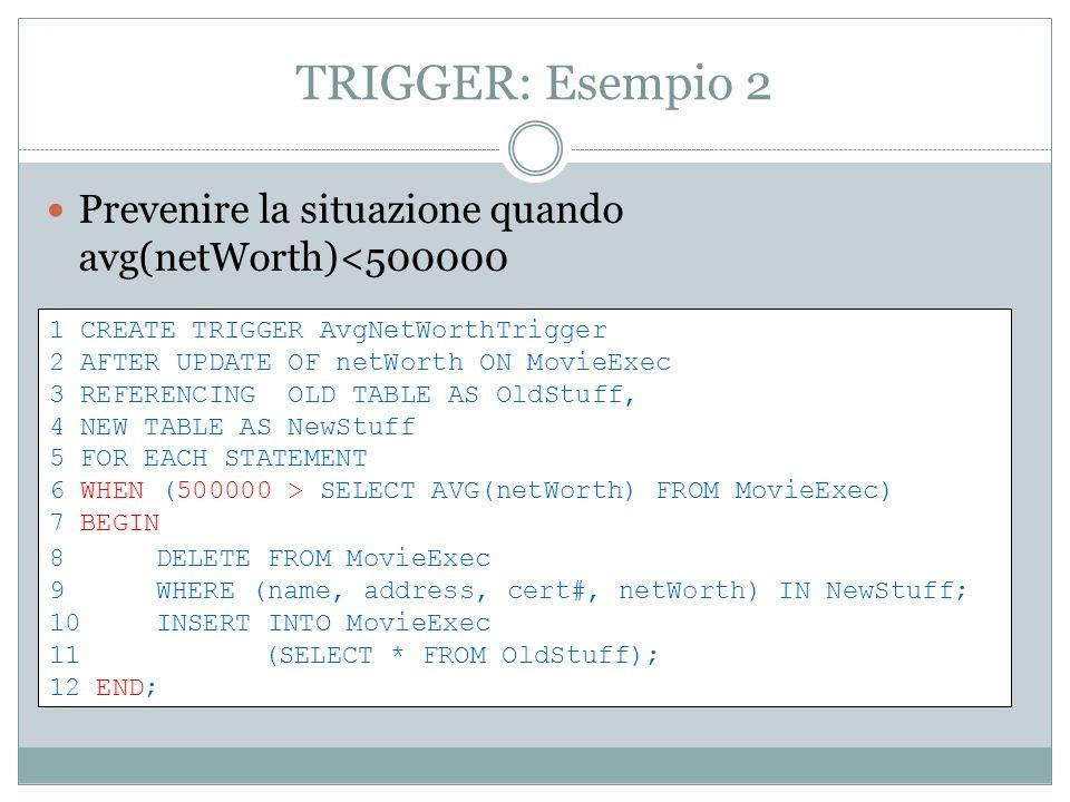 TRIGGER: Esempio 2Prevenire la situazione quando avg(netWorth)<500000.