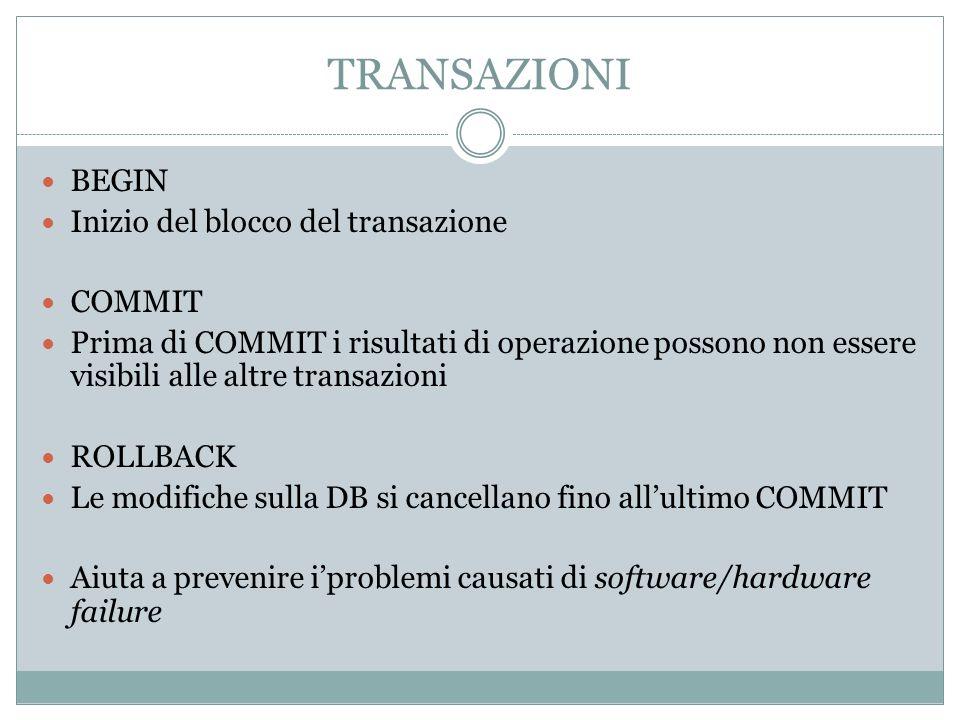 TRANSAZIONI BEGIN Inizio del blocco del transazione COMMIT