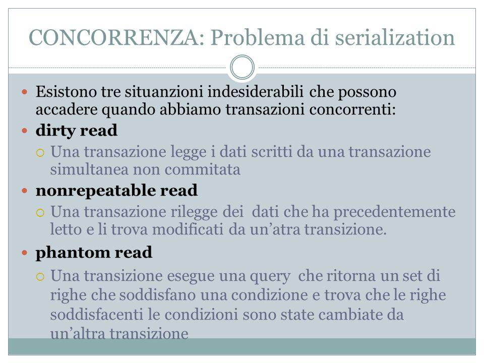 CONCORRENZA: Problema di serialization