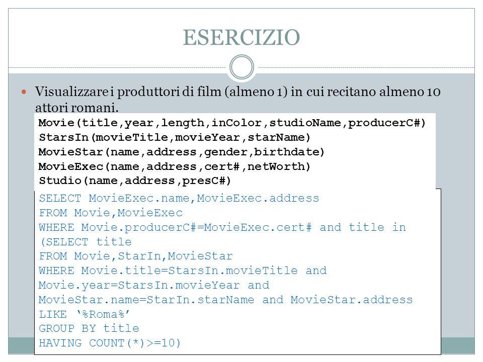 ESERCIZIOVisualizzare i produttori di film (almeno 1) in cui recitano almeno 10 attori romani.