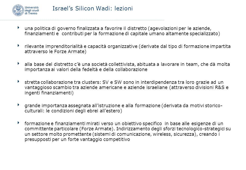 Israel's Silicon Wadi: lezioni