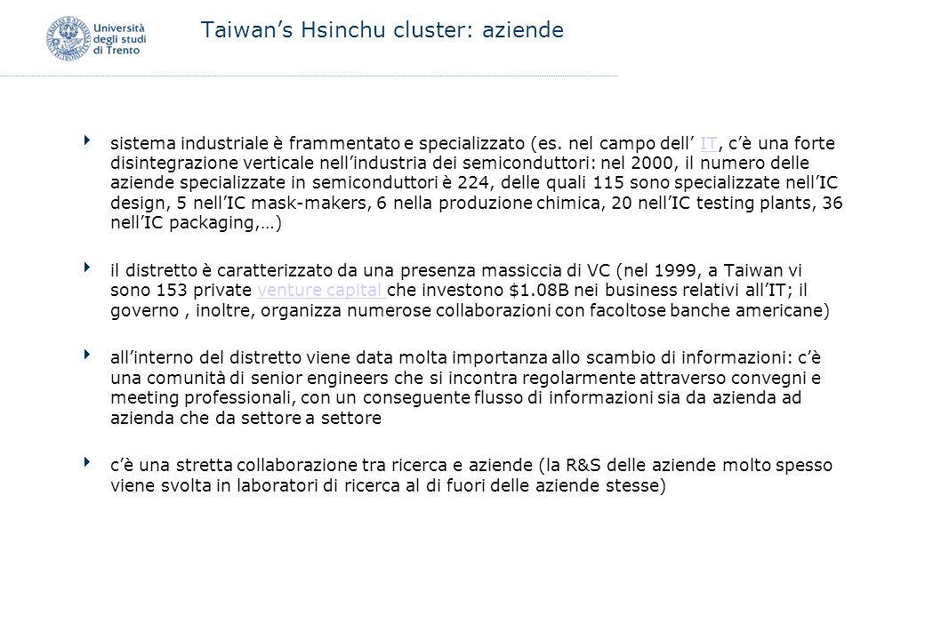 Taiwan's Hsinchu cluster: aziende