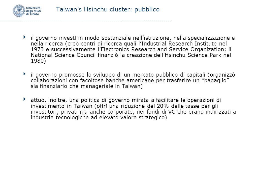 Taiwan's Hsinchu cluster: pubblico