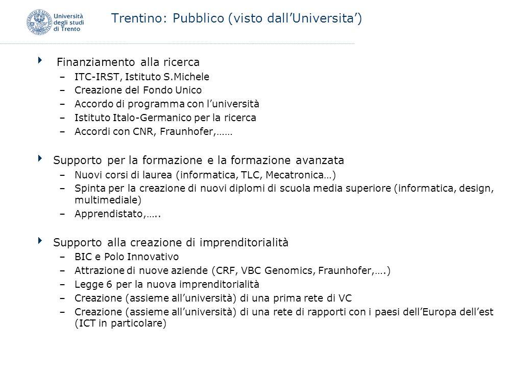 Trentino: Pubblico (visto dall'Universita')