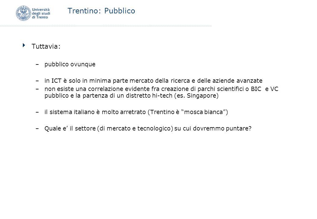 Trentino: Pubblico Tuttavia: pubblico ovunque
