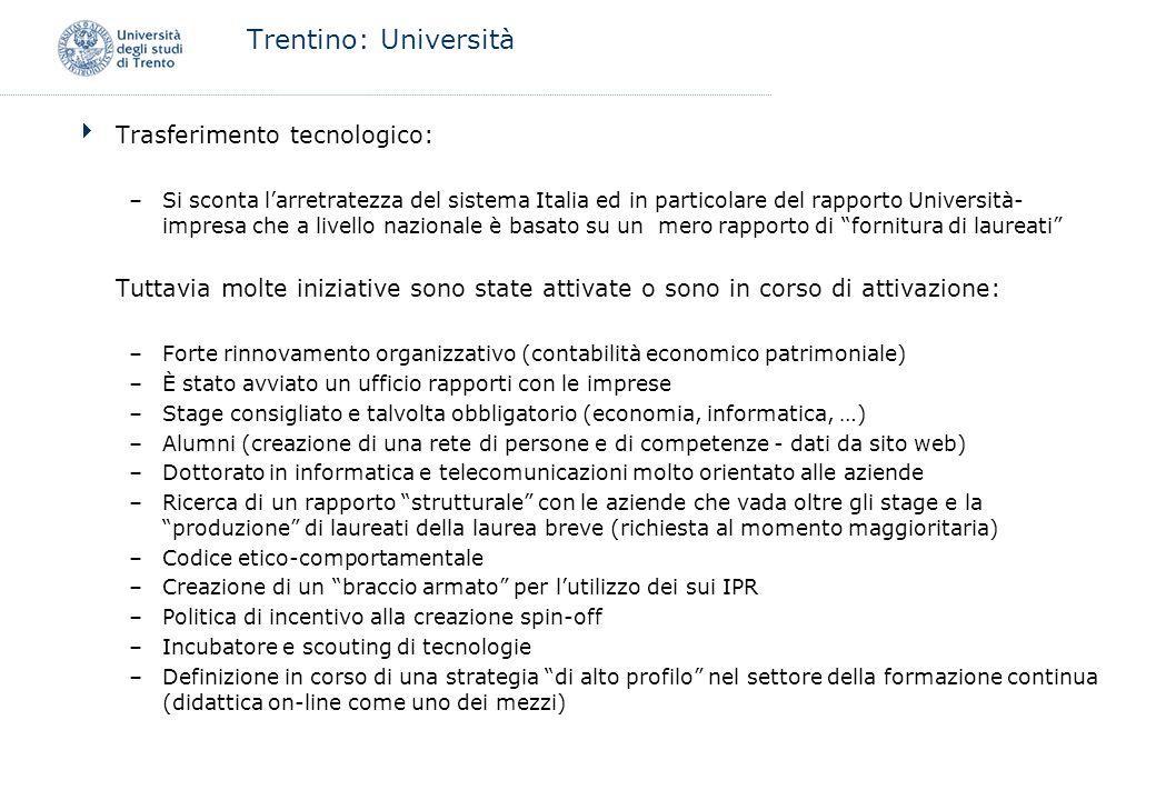 Trentino: Università Trasferimento tecnologico:
