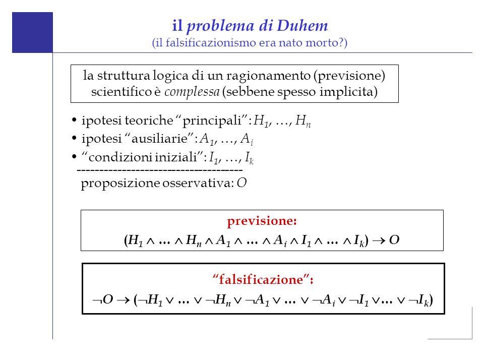 il problema di Duhem (il falsificazionismo era nato morto ) la struttura logica di un ragionamento (previsione)