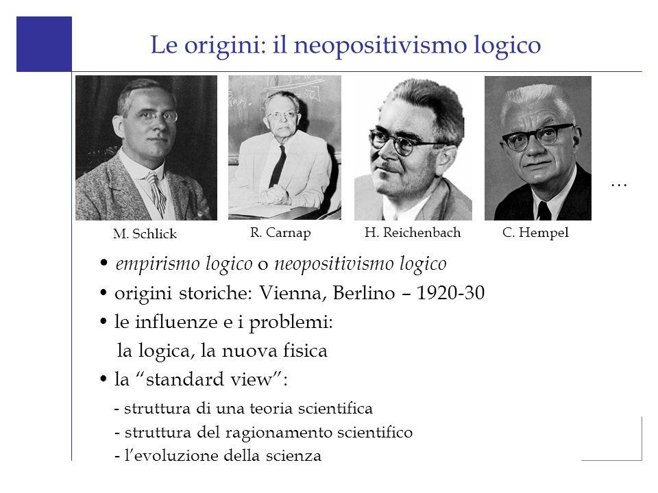 Le origini: il neopositivismo logico