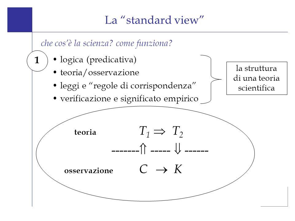 La standard view 1 che cos'è la scienza come funziona