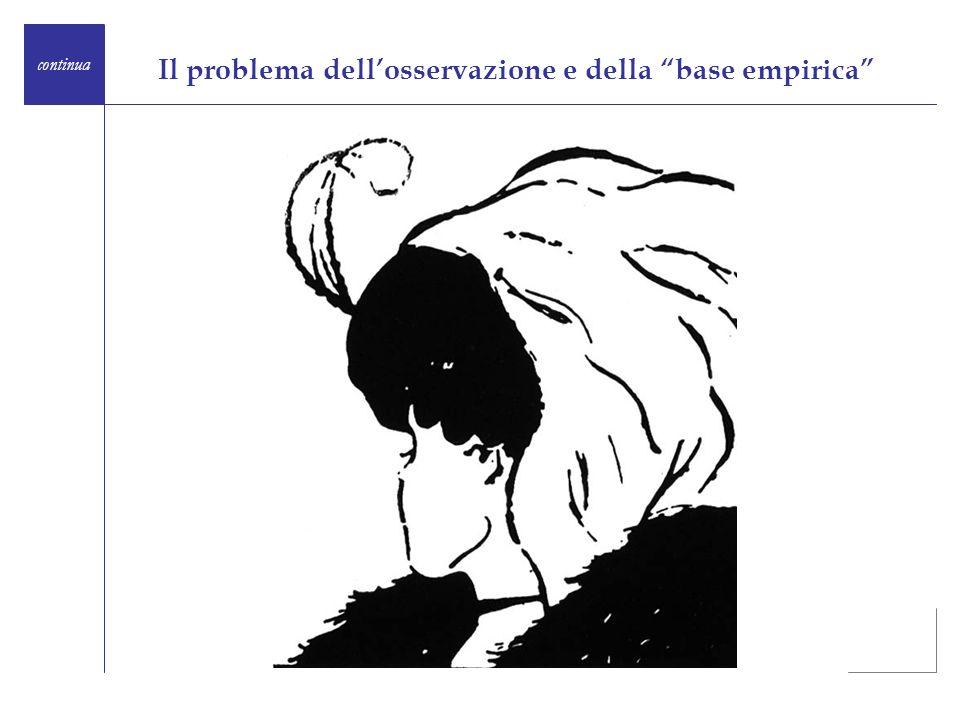 Il problema dell'osservazione e della base empirica
