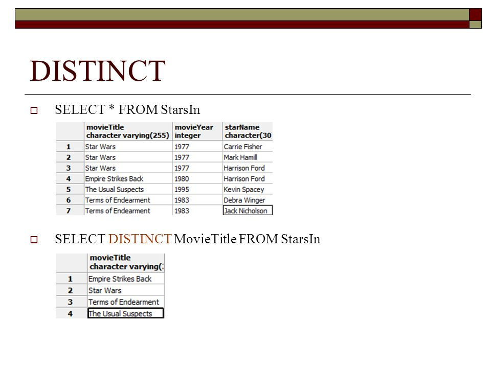 DISTINCT SELECT * FROM StarsIn SELECT DISTINCT MovieTitle FROM StarsIn