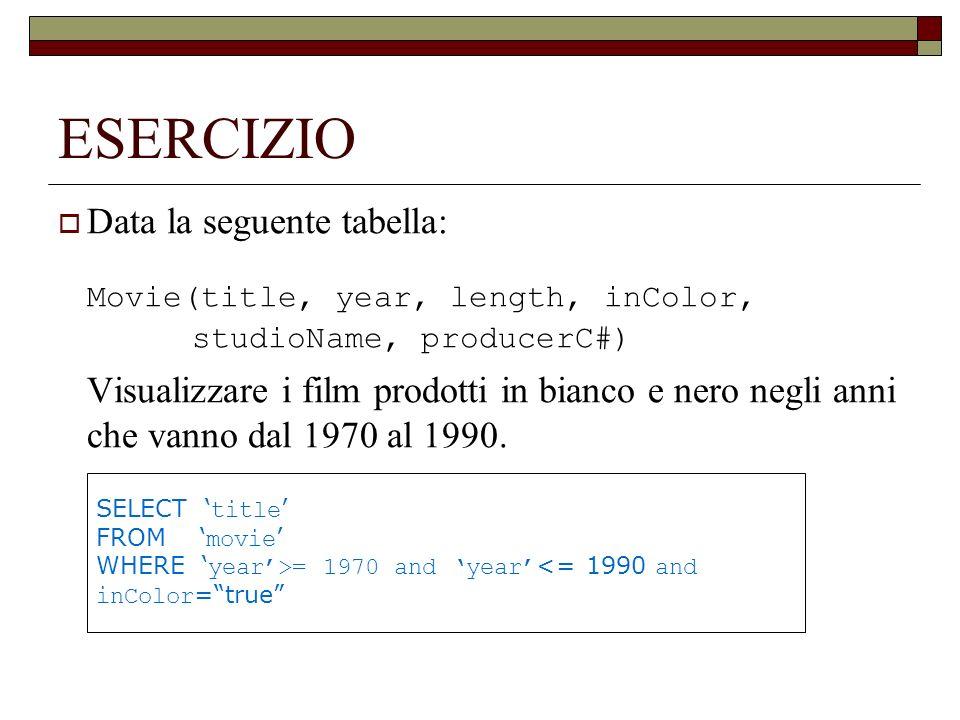 ESERCIZIO Movie(title, year, length, inColor, studioName, producerC#)