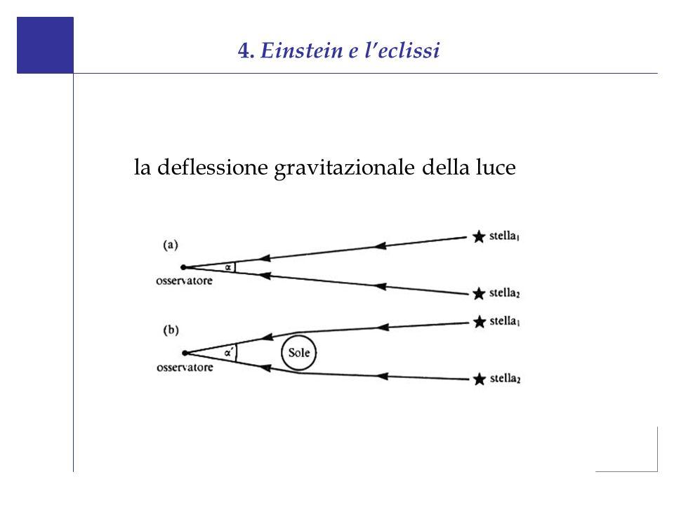 la deflessione gravitazionale della luce