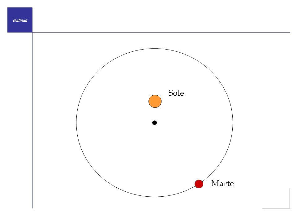 continua Sole Marte