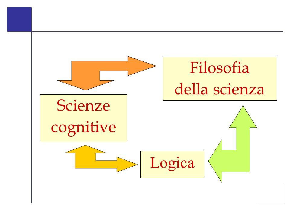 Filosofia della scienza Scienze cognitive Logica
