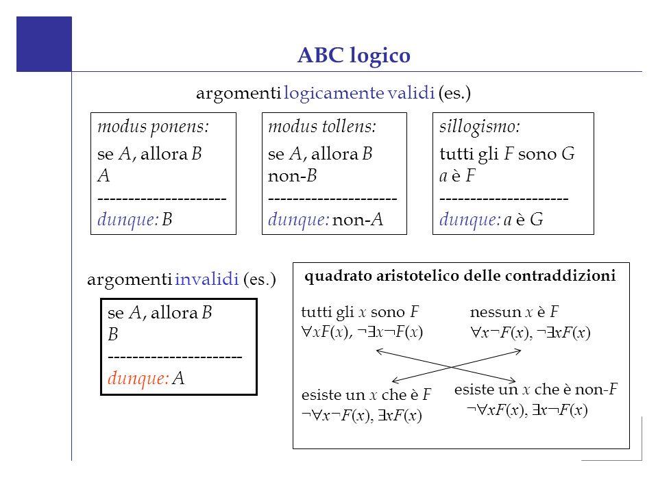 ABC logico argomenti logicamente validi (es.) modus ponens: