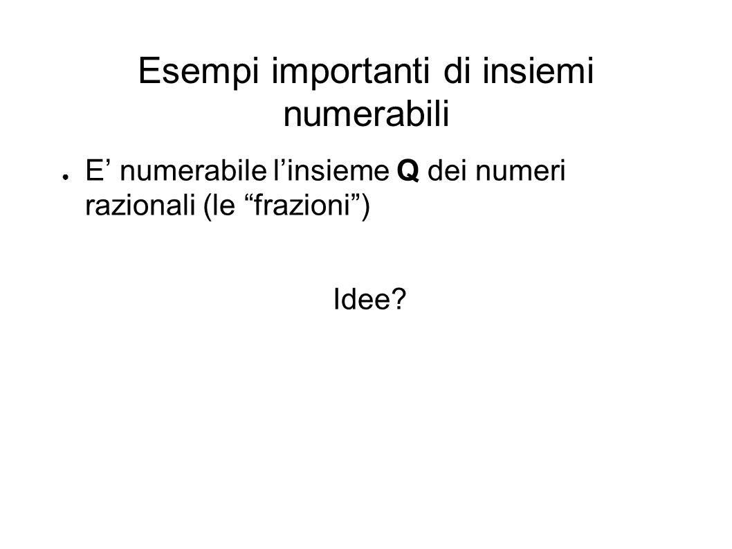 Esempi importanti di insiemi numerabili