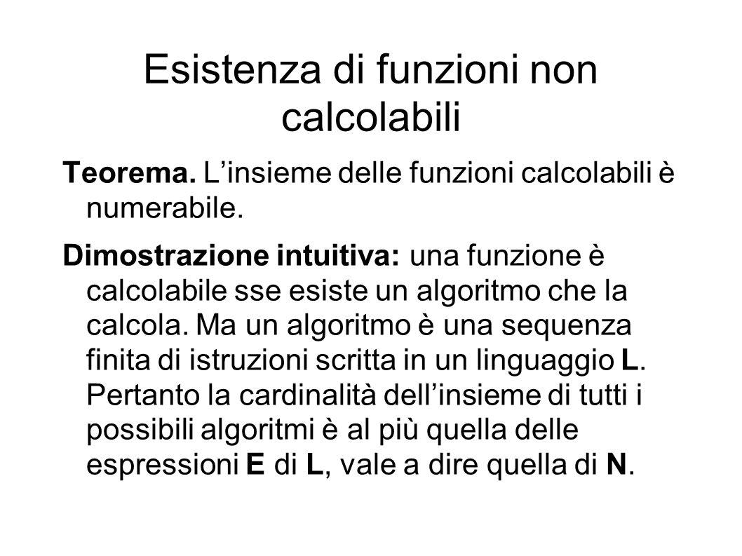 Esistenza di funzioni non calcolabili