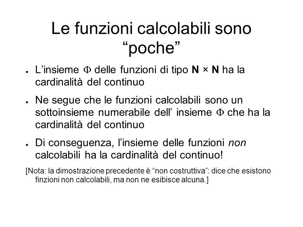 Le funzioni calcolabili sono poche