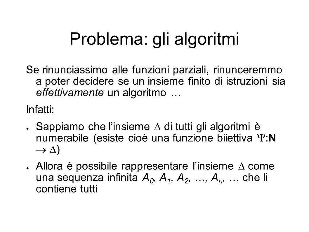 Problema: gli algoritmi