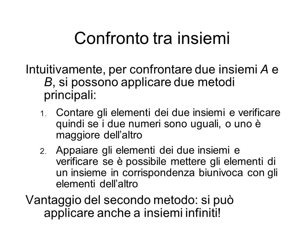 Confronto tra insiemi Intuitivamente, per confrontare due insiemi A e B, si possono applicare due metodi principali: