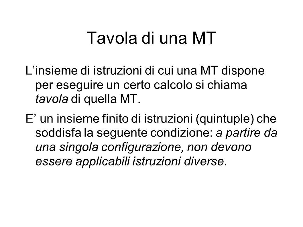 Tavola di una MT L'insieme di istruzioni di cui una MT dispone per eseguire un certo calcolo si chiama tavola di quella MT.