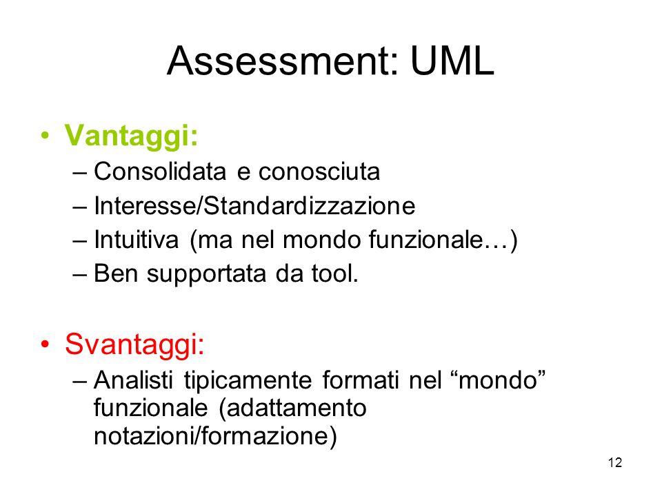 Assessment: UML Vantaggi: Svantaggi: Consolidata e conosciuta