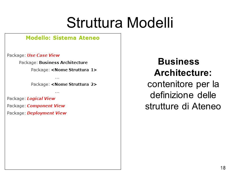 Modello: Sistema Ateneo
