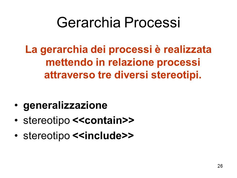 Gerarchia Processi La gerarchia dei processi è realizzata mettendo in relazione processi attraverso tre diversi stereotipi.
