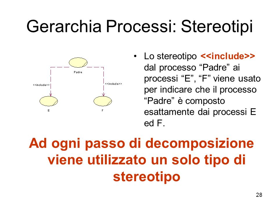 Gerarchia Processi: Stereotipi