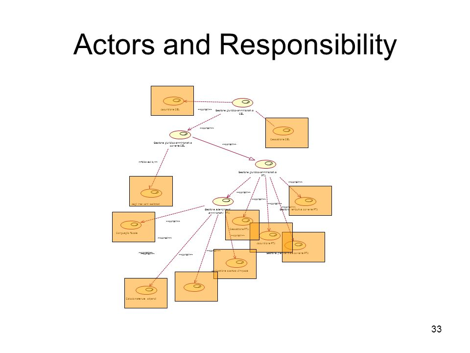 Actors and Responsibility