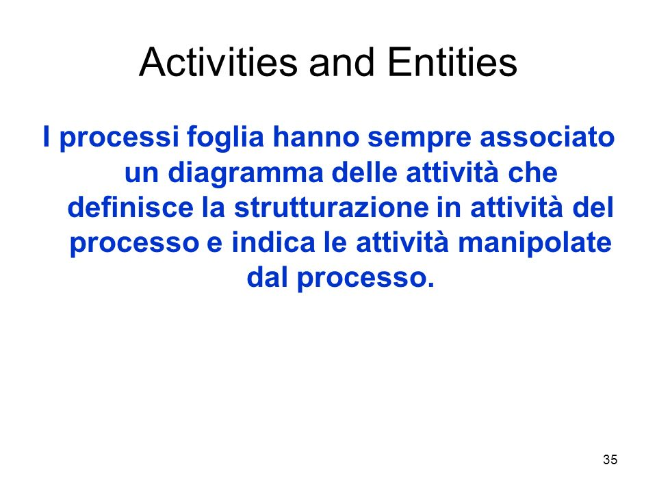 Activities and Entities
