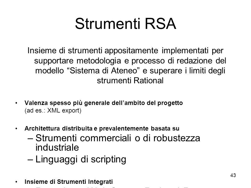 Strumenti RSA Strumenti commerciali o di robustezza industriale