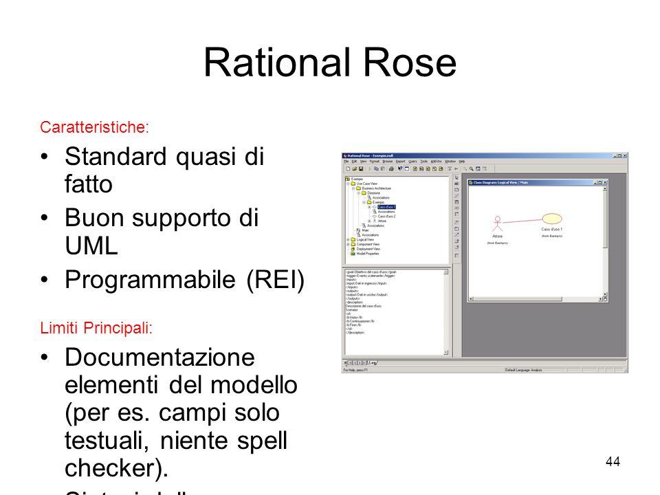 Rational Rose Standard quasi di fatto Buon supporto di UML